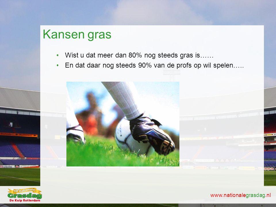 www.nationalegrasdag.nl Kansen gras •Wist u dat meer dan 80% nog steeds gras is…… •En dat daar nog steeds 90% van de profs op wil spelen…..