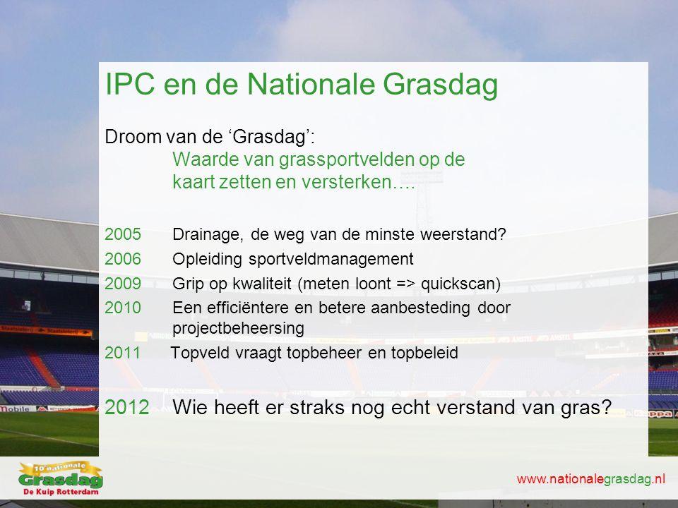 www.nationalegrasdag.nl IPC en de Nationale Grasdag Droom van de 'Grasdag': Waarde van grassportvelden op de kaart zetten en versterken…. 2005Drainage