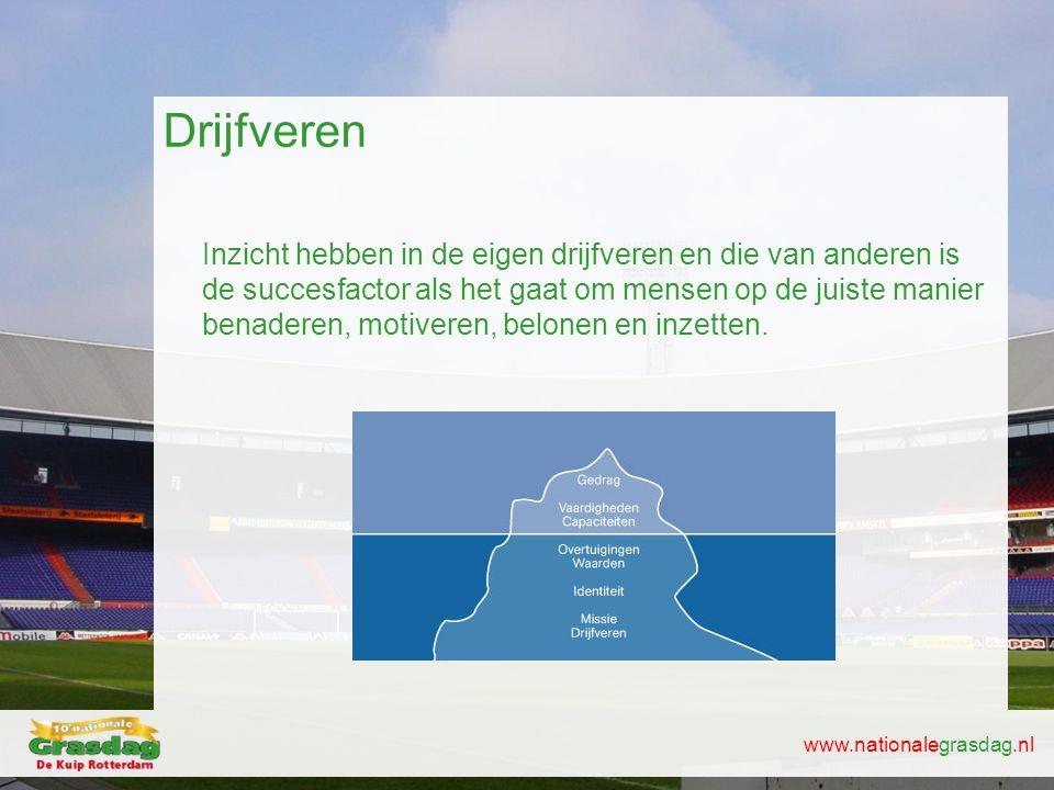 www.nationalegrasdag.nl Drijfveren Inzicht hebben in de eigen drijfveren en die van anderen is de succesfactor als het gaat om mensen op de juiste man