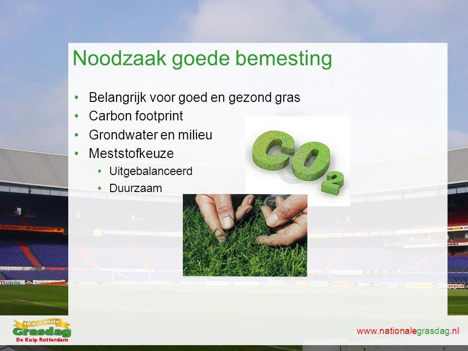 www.nationalegrasdag.nl Noodzaak goede bemesting •Belangrijk voor goed en gezond gras •Carbon footprint •Grondwater en milieu •Meststofkeuze •Uitgebal