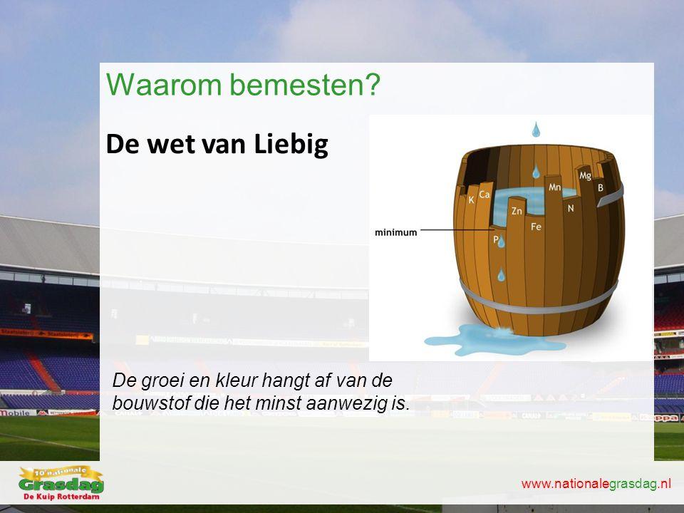 www.nationalegrasdag.nl De wet van Liebig De groei en kleur hangt af van de bouwstof die het minst aanwezig is. Waarom bemesten?