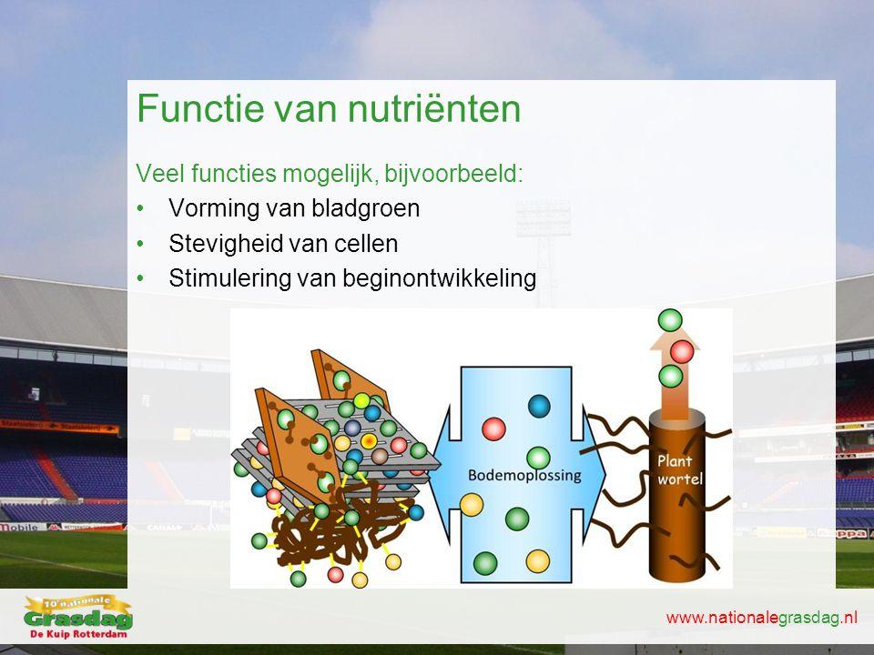 www.nationalegrasdag.nl Functie van nutriënten Veel functies mogelijk, bijvoorbeeld: •Vorming van bladgroen •Stevigheid van cellen •Stimulering van be