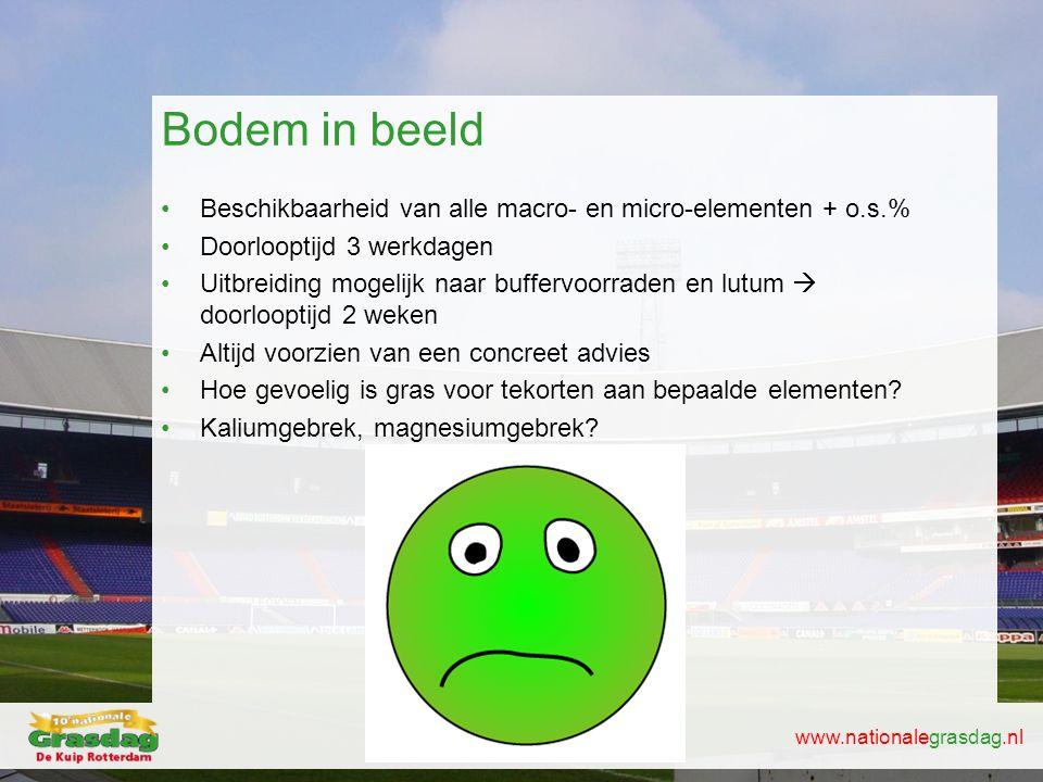 www.nationalegrasdag.nl Bodem in beeld •Beschikbaarheid van alle macro- en micro-elementen + o.s.% •Doorlooptijd 3 werkdagen •Uitbreiding mogelijk naa
