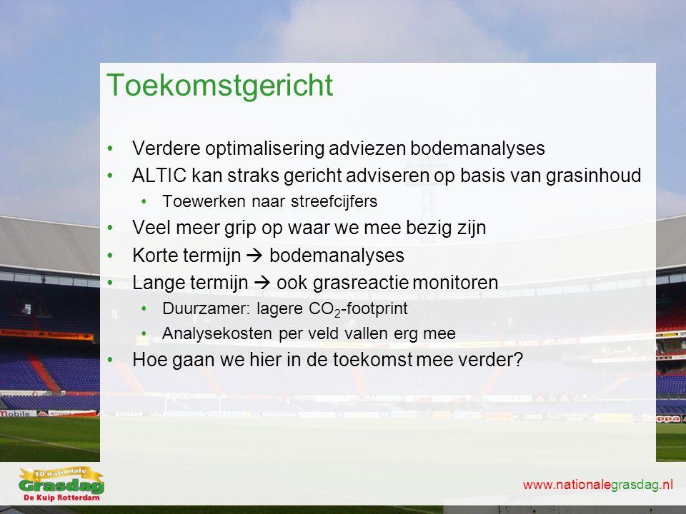 www.nationalegrasdag.nl Toekomstgericht •Verdere optimalisering adviezen bodemanalyses •ALTIC kan straks gericht adviseren op basis van grasinhoud •To
