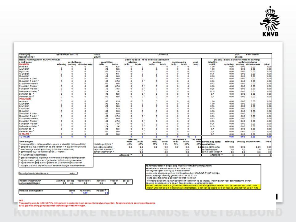 PAGINA 77 VAN 4PaBa 12-11-2012 NIEUWE BEHOEFTEBEPALING