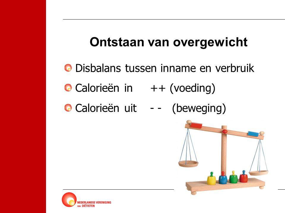 Ontstaan van overgewicht Disbalans tussen inname en verbruik Calorieën in ++ (voeding) Calorieën uit - - (beweging)
