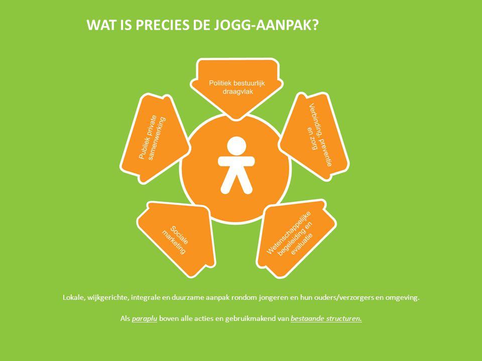 WAT IS PRECIES DE JOGG-AANPAK? Lokale, wijkgerichte, integrale en duurzame aanpak rondom jongeren en hun ouders/verzorgers en omgeving. Als paraplu bo
