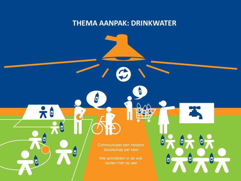 18 THEMA AANPAK: DRINKWATER