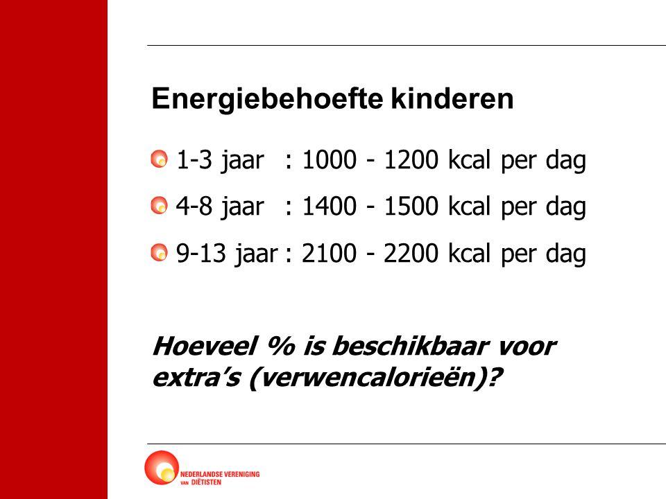 Energiebehoefte kinderen 1-3 jaar: 1000 - 1200 kcal per dag 4-8 jaar: 1400 - 1500 kcal per dag 9-13 jaar: 2100 - 2200 kcal per dag Hoeveel % is beschi