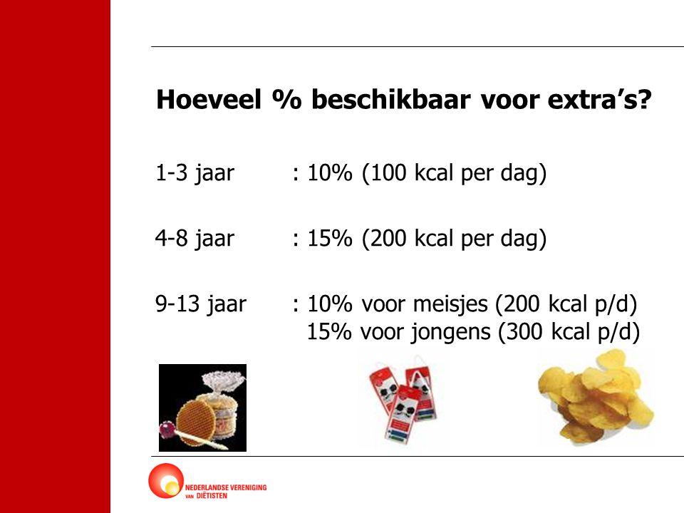 Hoeveel % beschikbaar voor extra's? 1-3 jaar: 10% (100 kcal per dag) 4-8 jaar: 15% (200 kcal per dag) 9-13 jaar: 10% voor meisjes (200 kcal p/d) 15% v