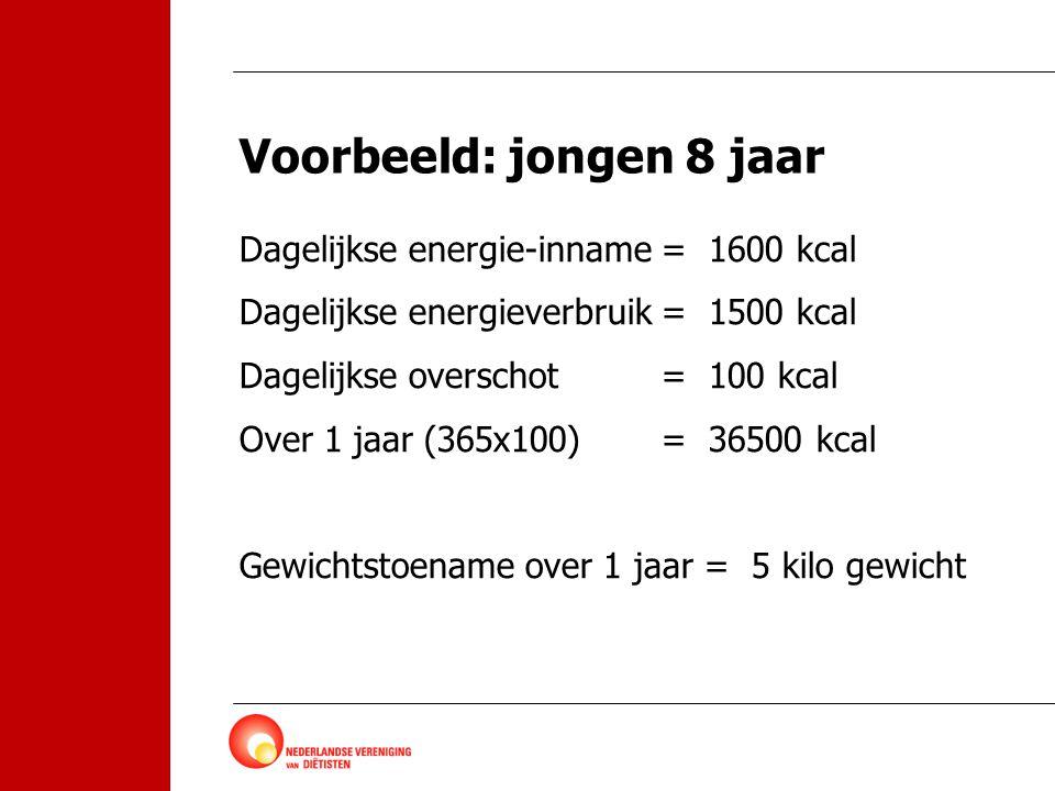 Voorbeeld: jongen 8 jaar Dagelijkse energie-inname= 1600 kcal Dagelijkse energieverbruik= 1500 kcal Dagelijkse overschot= 100 kcal Over 1 jaar (365x10