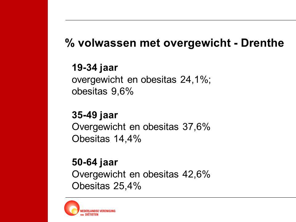 % volwassen met overgewicht - Drenthe 19-34 jaar overgewicht en obesitas 24,1%; obesitas 9,6% 35-49 jaar Overgewicht en obesitas 37,6% Obesitas 14,4%