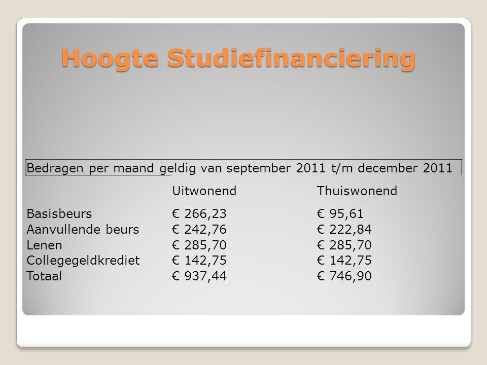 Hoogte Studiefinanciering Bedragen per maand geldig van september 2011 t/m december 2011 UitwonendThuiswonend Basisbeurs€ 266,23€ 95,61 Aanvullende be