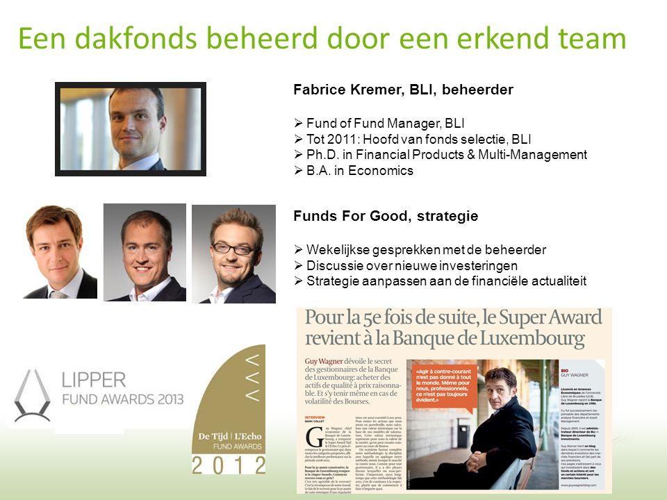 10 Een dakfonds beheerd door een erkend team Fabrice Kremer, BLI, beheerder  Fund of Fund Manager, BLI  Tot 2011: Hoofd van fonds selectie, BLI  Ph.D.