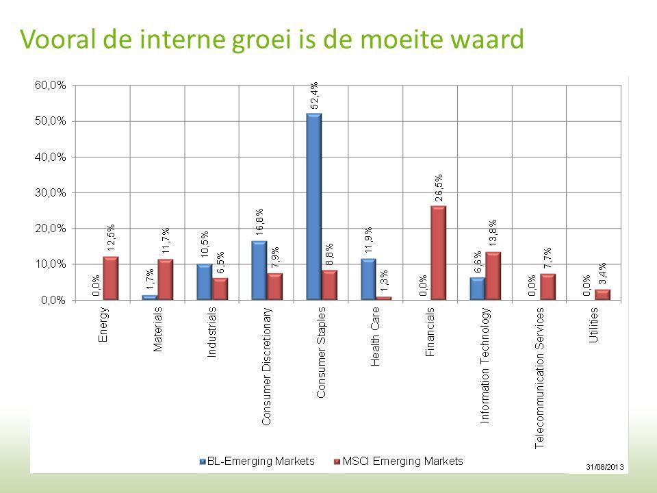 26 Equity Portfolio: Sector Allocation Vooral de interne groei is de moeite waard