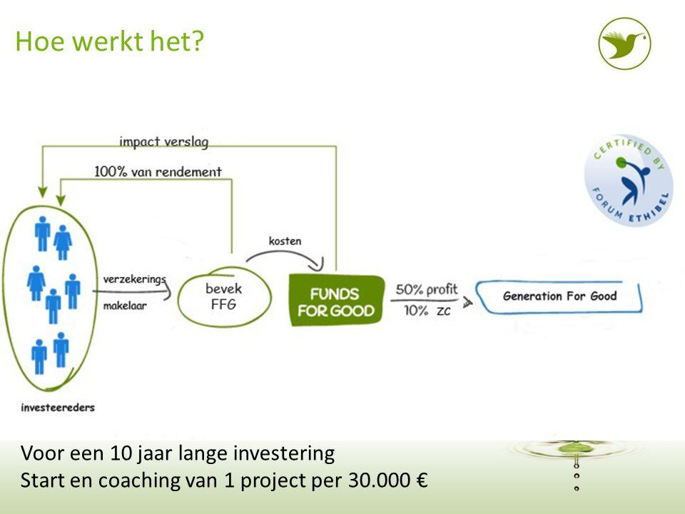 5 Hoe werkt het? Voor een 10 jaar lange investering Start en coaching van 1 project per 30.000 €