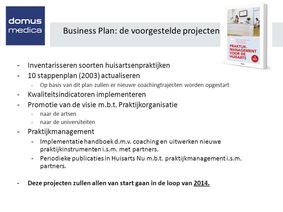 Business Plan: de voorgestelde projecten -Inventarisseren soorten huisartsenpraktijken -10 stappenplan (2003) actualiseren -Op basis van dit plan zullen er nieuwe coachingtrajecten worden opgestart -Kwaliteitsindicatoren implementeren -Promotie van de visie m.b.t.
