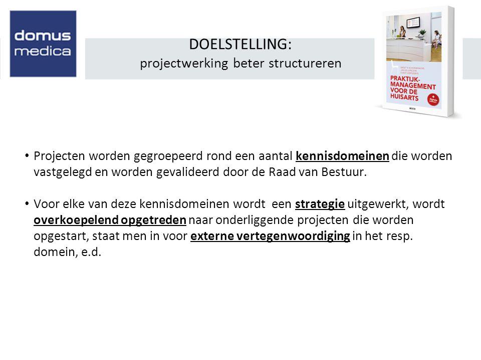 DOELSTELLING: projectwerking beter structureren • Projecten worden gegroepeerd rond een aantal kennisdomeinen die worden vastgelegd en worden gevalideerd door de Raad van Bestuur.