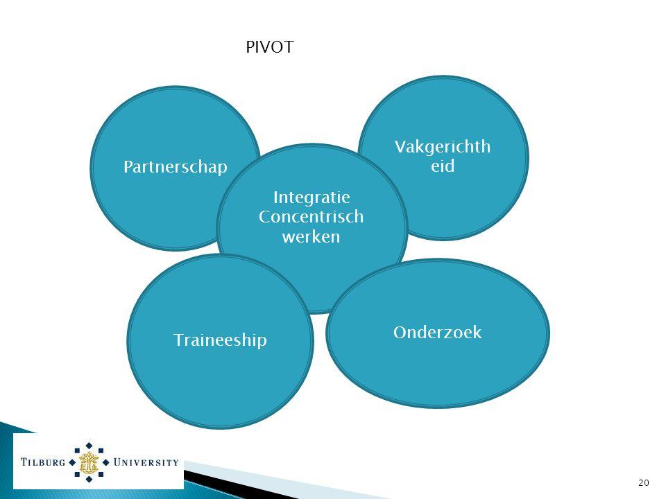 Partnerschap Vakgerichth eid Integratie Concentrisch werken Onderzoek Traineeship PIVOT 20