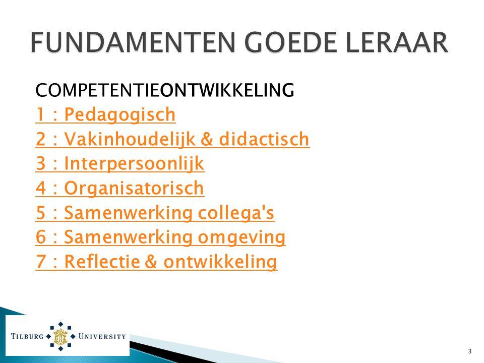 COMPETENTIEONTWIKKELING 1 : Pedagogisch 2 : Vakinhoudelijk & didactisch 3 : Interpersoonlijk 4 : Organisatorisch 5 : Samenwerking collega's 6 : Samenw