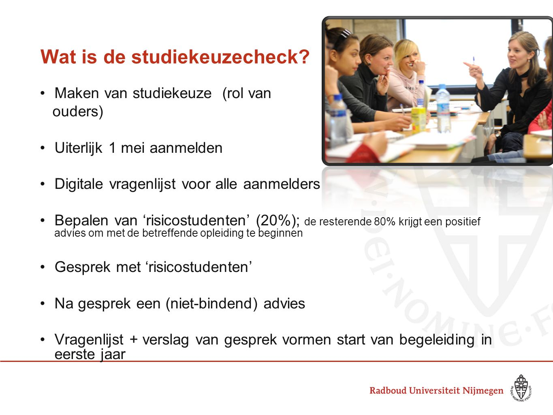 HBO PraktischVeel stageSamenwerkenBeroep Nederlandstalige literatuur Universiteit TheoretischWeinig stageZelfstudieWetenschapEngelstalige literatuur