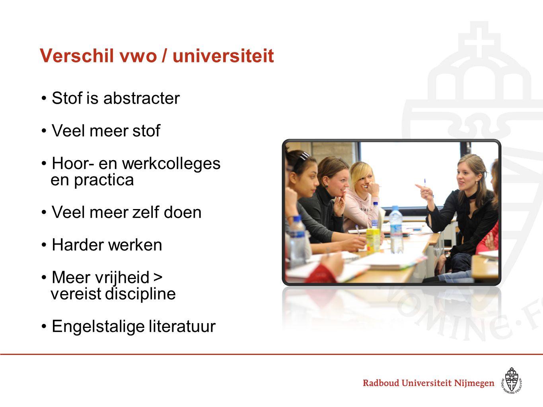 Toelatingseisen tot wo-bachelor • vwo met juiste profiel • buitenlands diploma • colloquium doctum • hbo-propedeuse: geen toelatingsrecht meer, nog wel toelaatbaar