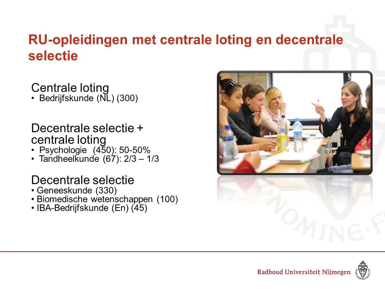 RU-opleidingen met centrale loting en decentrale selectie Centrale loting • Bedrijfskunde (NL) (300) Decentrale selectie + centrale loting • Psycholog