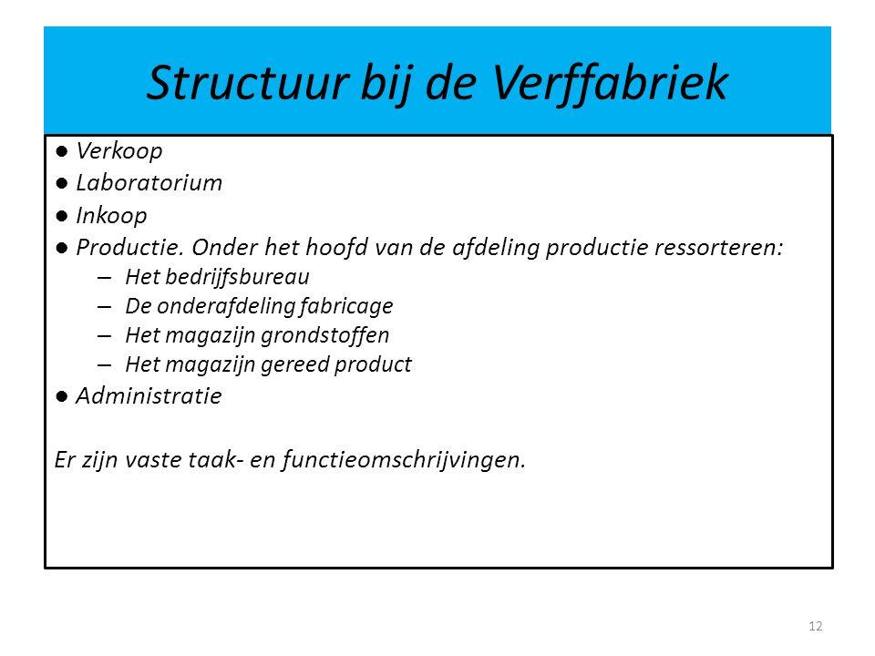 Structuur bij de Verffabriek ● Verkoop ● Laboratorium ● Inkoop ● Productie. Onder het hoofd van de afdeling productie ressorteren: – Het bedrijfsburea
