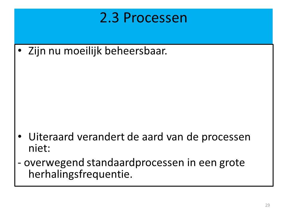 2.3 Processen • Zijn nu moeilijk beheersbaar. • Uiteraard verandert de aard van de processen niet: - overwegend standaardprocessen in een grote herhal