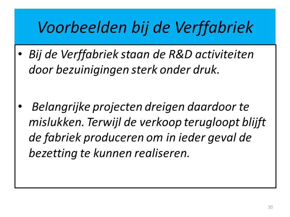 Voorbeelden bij de Verffabriek • Bij de Verffabriek staan de R&D activiteiten door bezuinigingen sterk onder druk. • Belangrijke projecten dreigen daa