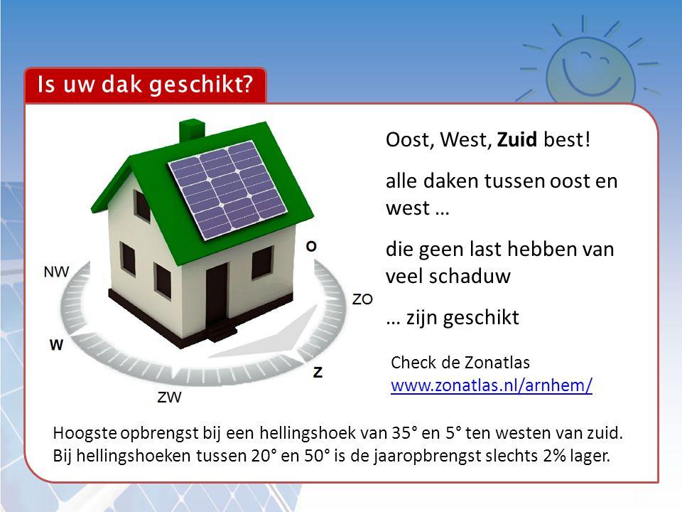 Is uw dak geschikt? Oost, West, Zuid best! alle daken tussen oost en west … die geen last hebben van veel schaduw … zijn geschikt Check de Zonatlas ww