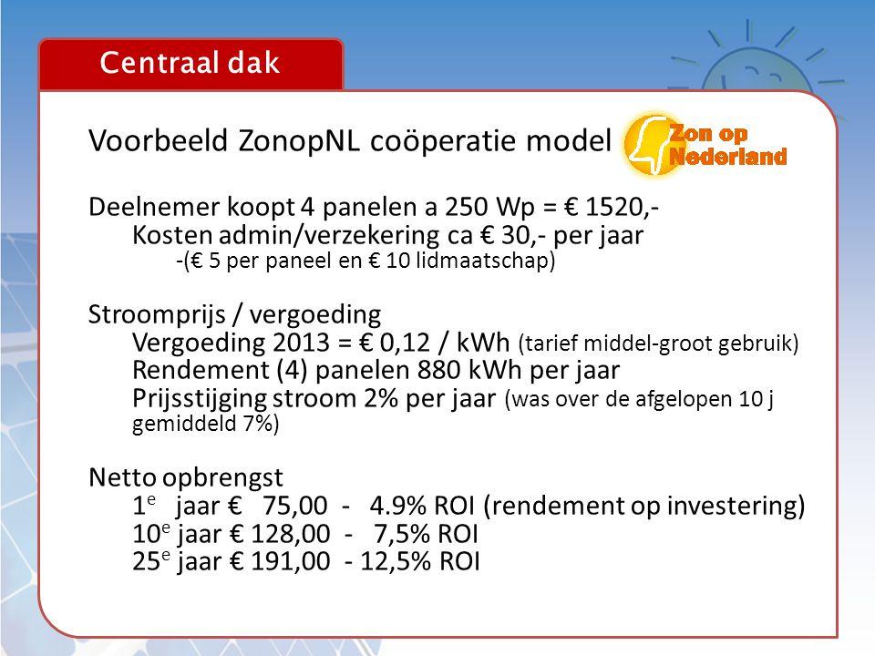 Centraal dak Voorbeeld ZonopNL coöperatie model Deelnemer koopt 4 panelen a 250 Wp = € 1520,- Kosten admin/verzekering ca € 30,- per jaar -(€ 5 per pa