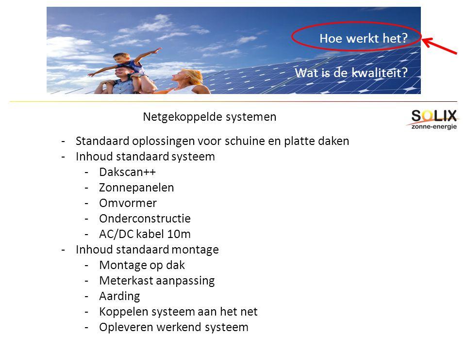Netgekoppelde systemen -Standaard oplossingen voor schuine en platte daken -Inhoud standaard systeem -Dakscan++ -Zonnepanelen -Omvormer -Onderconstruc