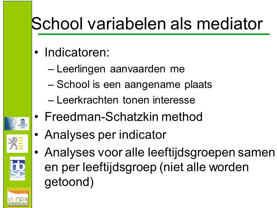 School variabelen als mediator •Indicatoren: –Leerlingen aanvaarden me –School is een aangename plaats –Leerkrachten tonen interesse •Freedman-Schatzkin method •Analyses per indicator •Analyses voor alle leeftijdsgroepen samen en per leeftijdsgroep (niet alle worden getoond)