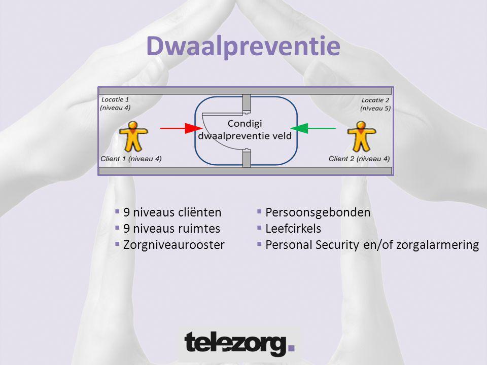 Dwaalpreventie  9 niveaus cliënten  9 niveaus ruimtes  Zorgniveaurooster  Persoonsgebonden  Leefcirkels  Personal Security en/of zorgalarmering