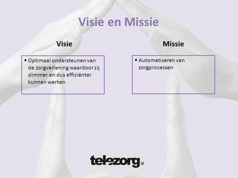 VisieMissie Visie en Missie  Automatiseren van zorgprocessen  Optimaal ondersteunen van de zorgverlening waardoor zij slimmer en dus efficiënter kun