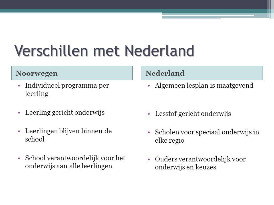 Verschillen met Nederland NoorwegenNederland •Individueel programma per leerling •Leerling gericht onderwijs •Leerlingen blijven binnen de school •Sch