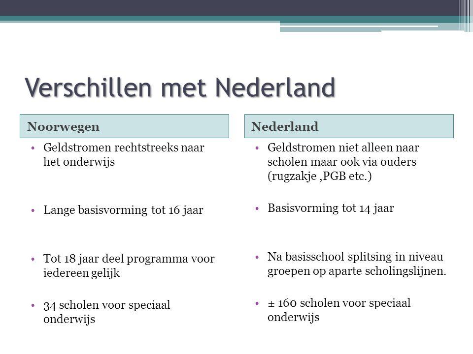 Verschillen met Nederland NoorwegenNederland •Geldstromen rechtstreeks naar het onderwijs •Lange basisvorming tot 16 jaar •Tot 18 jaar deel programma