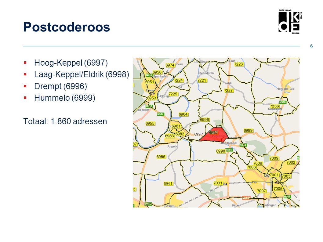 Postcoderoos  Hoog-Keppel (6997)  Laag-Keppel/Eldrik (6998)  Drempt (6996)  Hummelo (6999) Totaal: 1.860 adressen 6