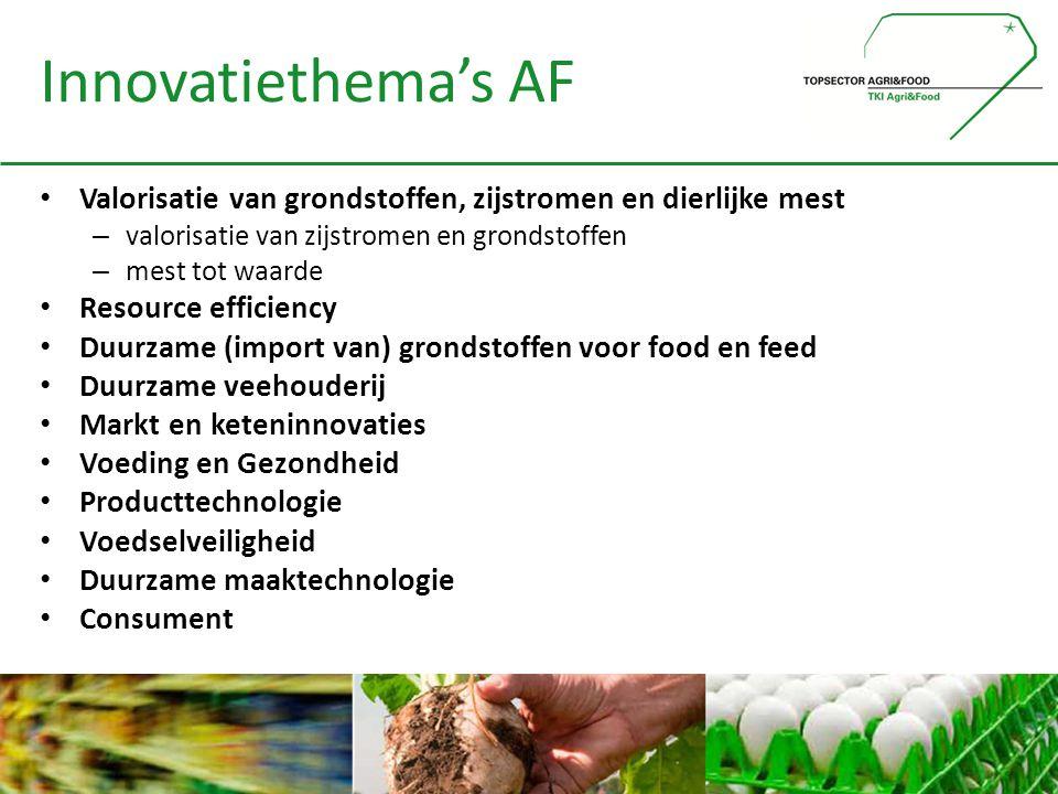 Innovatiethema's AF • Valorisatie van grondstoffen, zijstromen en dierlijke mest – valorisatie van zijstromen en grondstoffen – mest tot waarde • Reso