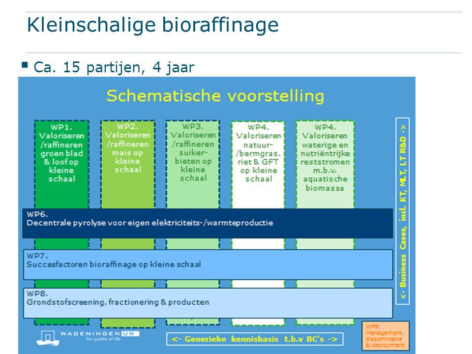 Kleinschalige bioraffinage  Ca. 15 partijen, 4 jaar