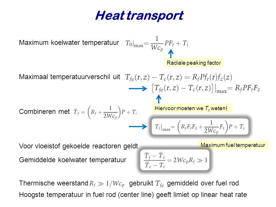 Heat transport Maximum koelwater temperatuur Maximaal temperatuurverschil uit Combineren met Voor vloeistof gekoelde reactoren geldt Radiale peaking f