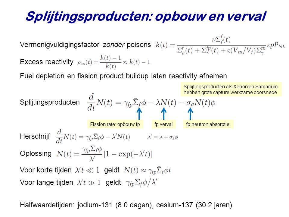Splijtingsproducten: opbouw en verval Vermenigvuldigingsfactor zonder poisons Fuel depletion en fission product buildup laten reactivity afnemen Splij