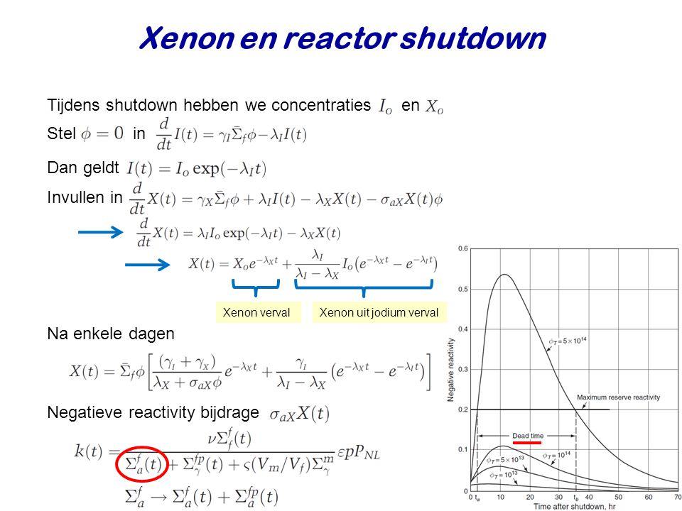 Xenon en reactor shutdown Tijdens shutdown hebben we concentraties en Dan geldt Negatieve reactivity bijdrage Stel in Xenon verval Invullen in Xenon u