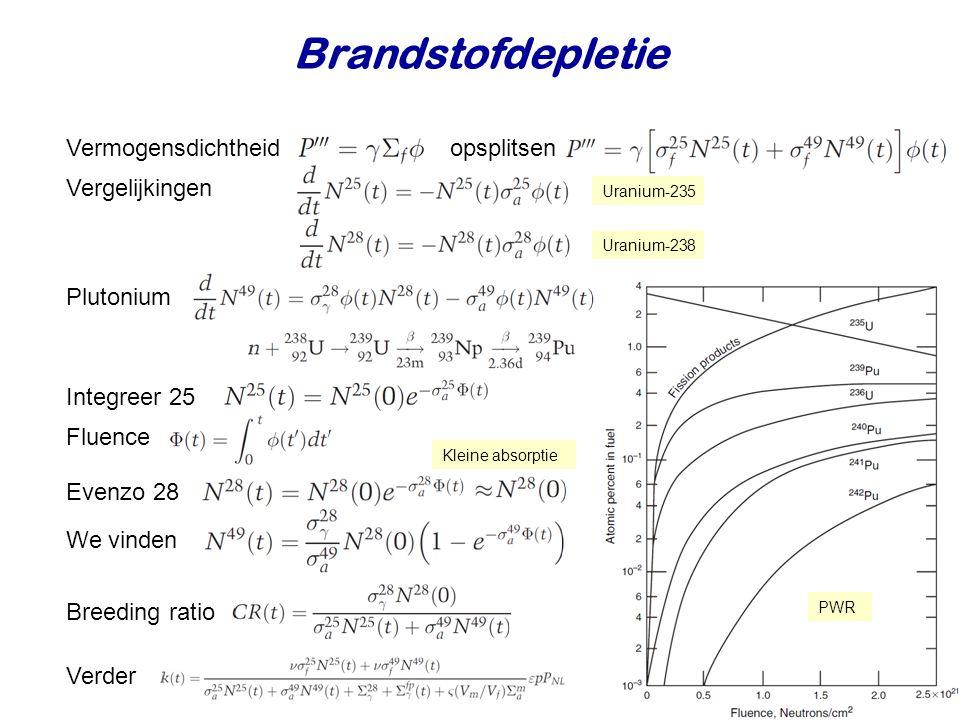 Brandstofdepletie Vermogensdichtheid opsplitsen Fluence Vergelijkingen Plutonium Integreer 25 Uranium-235 Evenzo 28 We vinden Uranium-238 Kleine absor