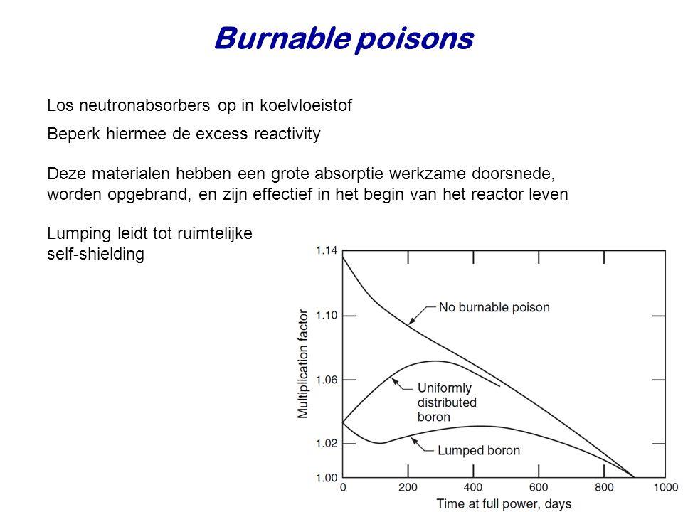 Burnable poisons Los neutronabsorbers op in koelvloeistof Beperk hiermee de excess reactivity Deze materialen hebben een grote absorptie werkzame door