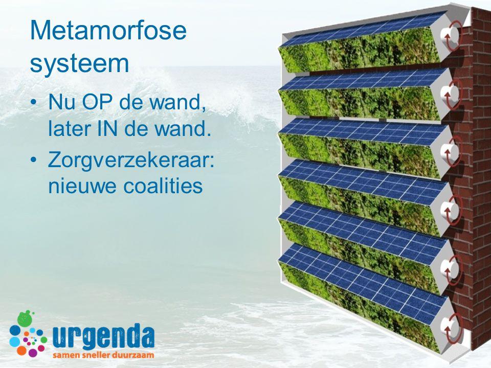 Stichting Urgenda Oppervlakte ontwikkeling