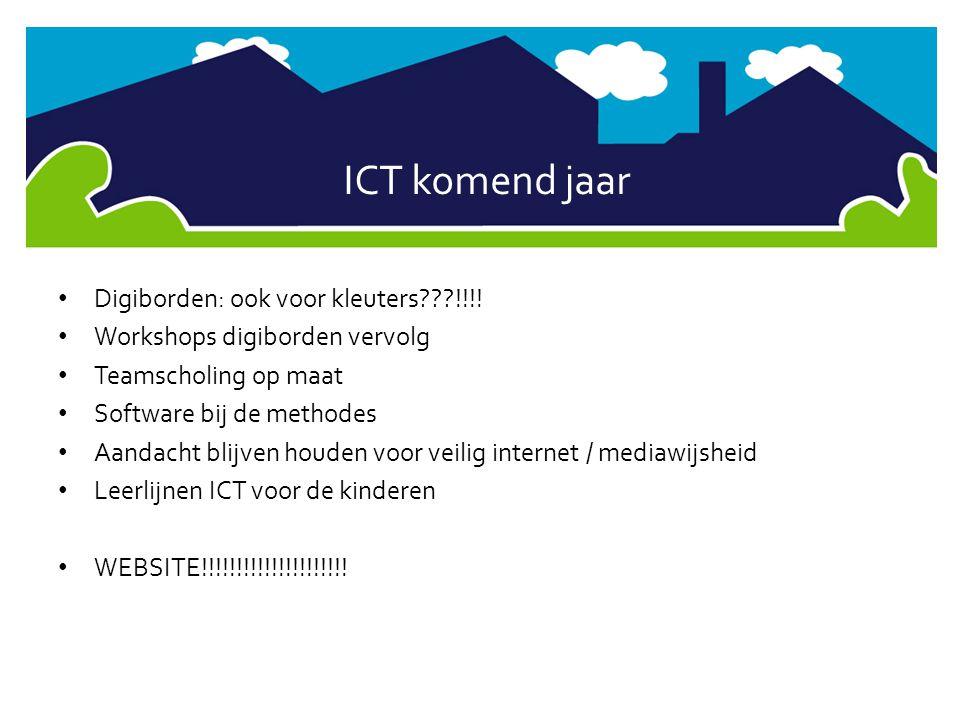 ICT komend jaar • Digiborden: ook voor kleuters???!!!! • Workshops digiborden vervolg • Teamscholing op maat • Software bij de methodes • Aandacht bli