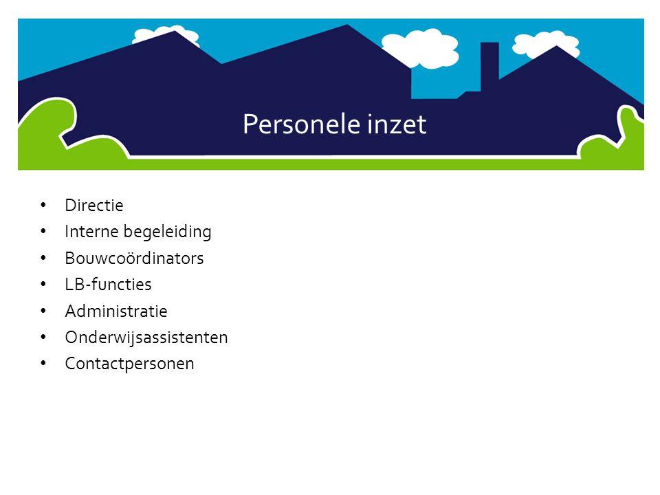 Personele inzet • Directie • Interne begeleiding • Bouwcoördinators • LB-functies • Administratie • Onderwijsassistenten • Contactpersonen
