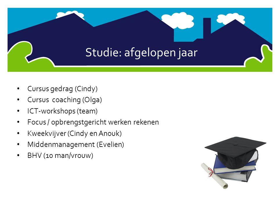 Studie: afgelopen jaar • Cursus gedrag (Cindy) • Cursus coaching (Olga) • ICT-workshops (team) • Focus / opbrengstgericht werken rekenen • Kweekvijver
